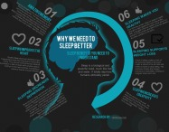 Why we need to sleep better