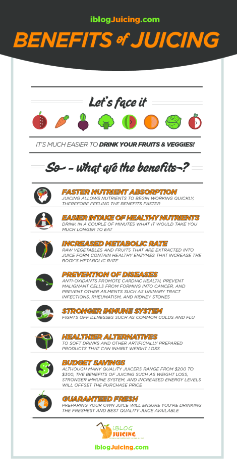 Health Benefits of Juicing Infographic
